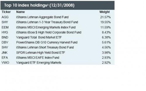 qai-holdings