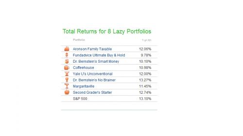 lazy-portfolio